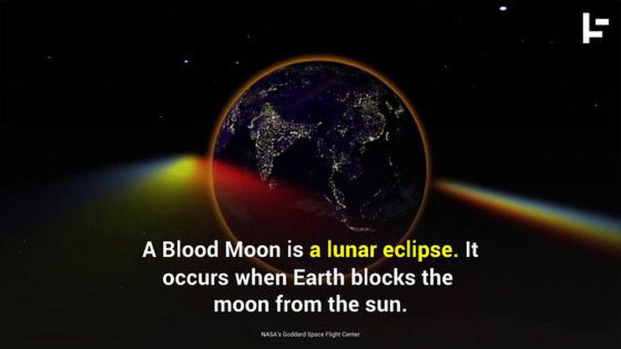 What the Heck Is a Super Blue Blood Moon?