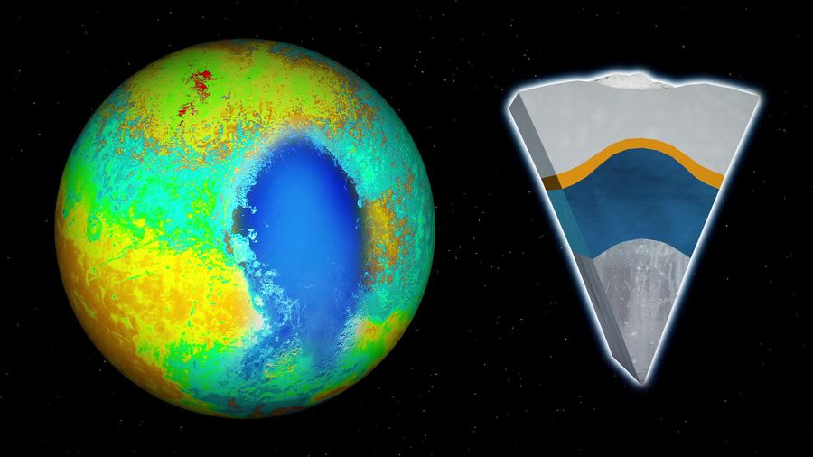 Pluto's underground ocean kept from freezing by gas layer