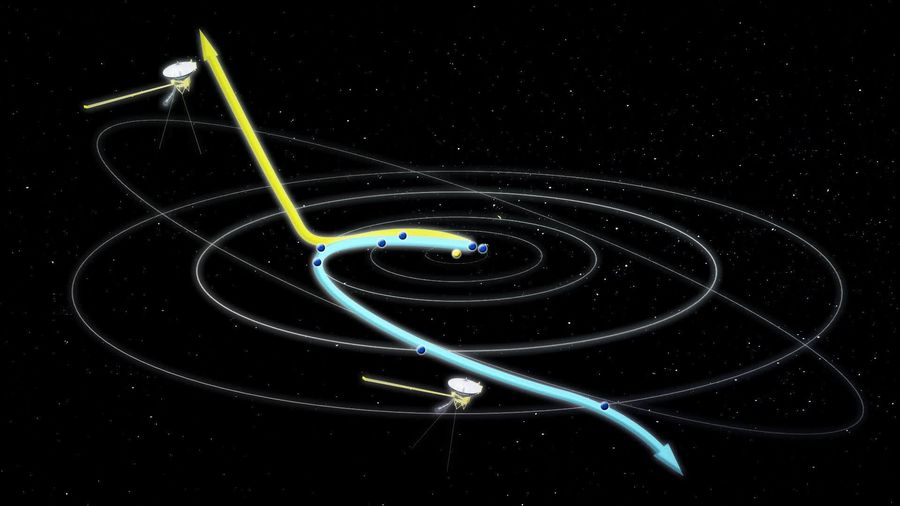 Voyagers' readings yield new clues about the solar system's structure