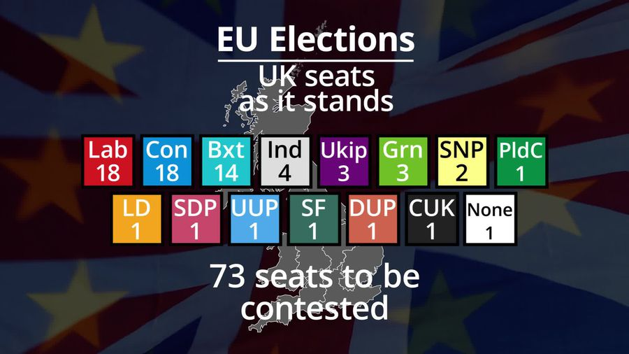 European elections: Which seats are up for grabs?