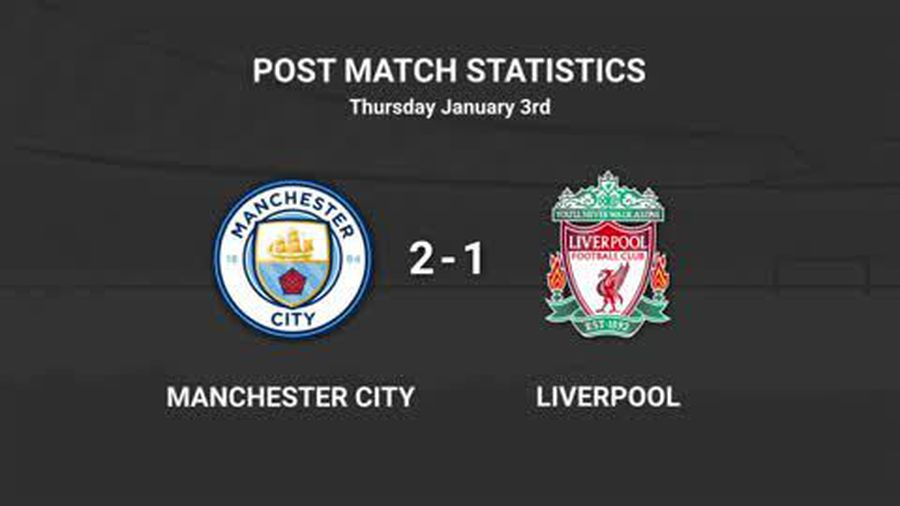Manchester City 2-1 Liverpool Data Review