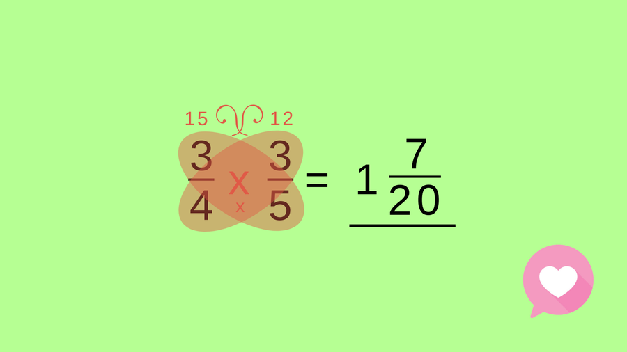 A genius hack to add fractions